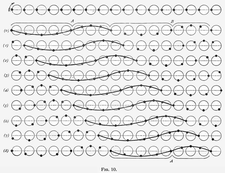 Acoustics Figure 10