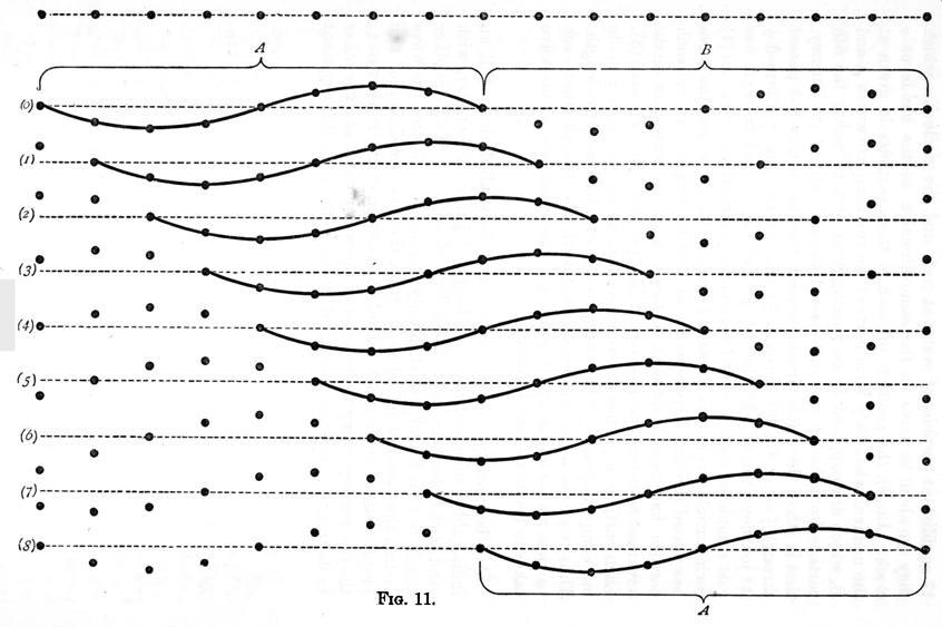 Acoustics Figure 11