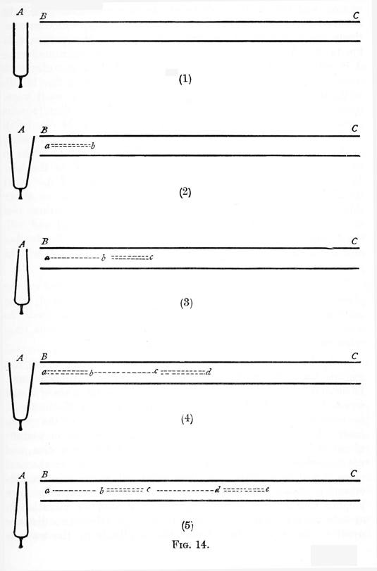 Acoustics Figure 14