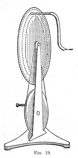Figure 19 - Wheel Syren