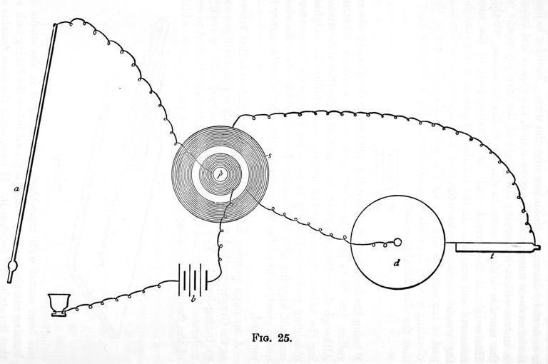 Figure 25 - Rotary Scribe