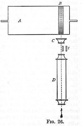 Figure 26 - Cycloscope