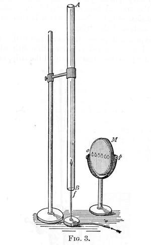 Acoustics Figure 3