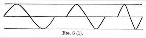 Acoustics Figure 8.1