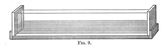 Acoustics Figure 9