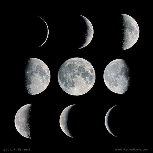 Moon and Phases