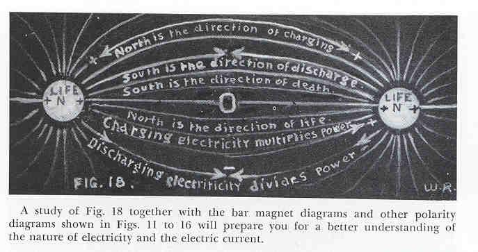 Atomic Suicide Fig. 17a