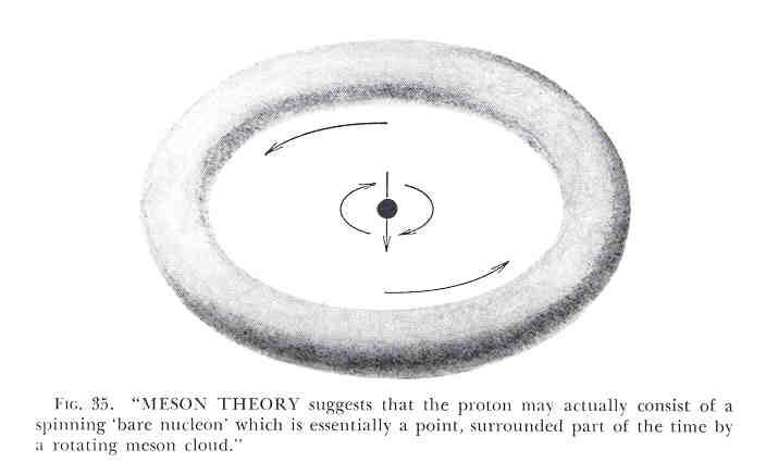 Fig-35-page-134.jpg