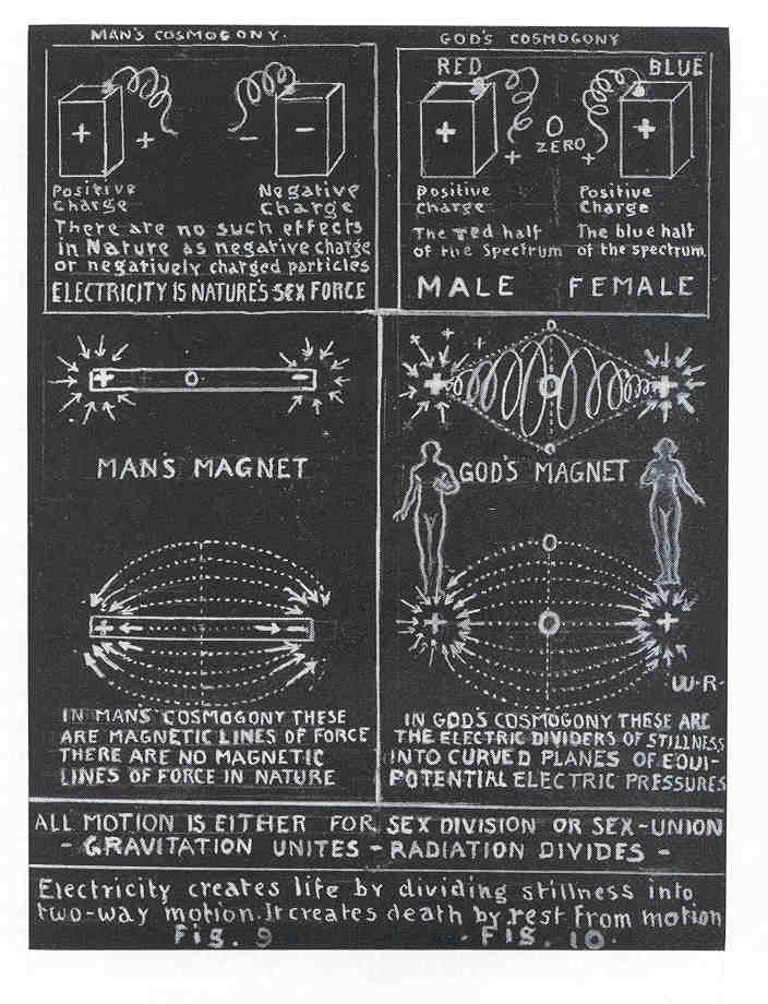 Atomic Suicide Fig. 9-10