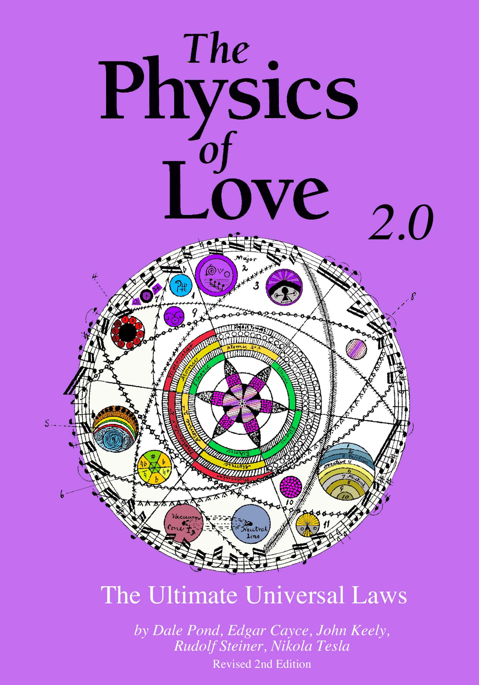 The Physics of Love 2.0