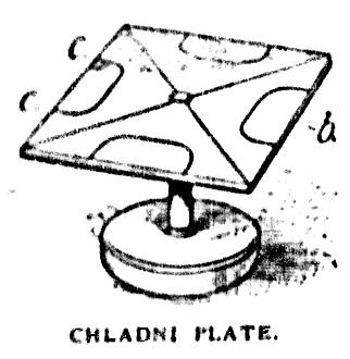 Chladni Plate