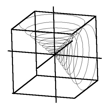 Cube with Vortices showing Structural Relations
