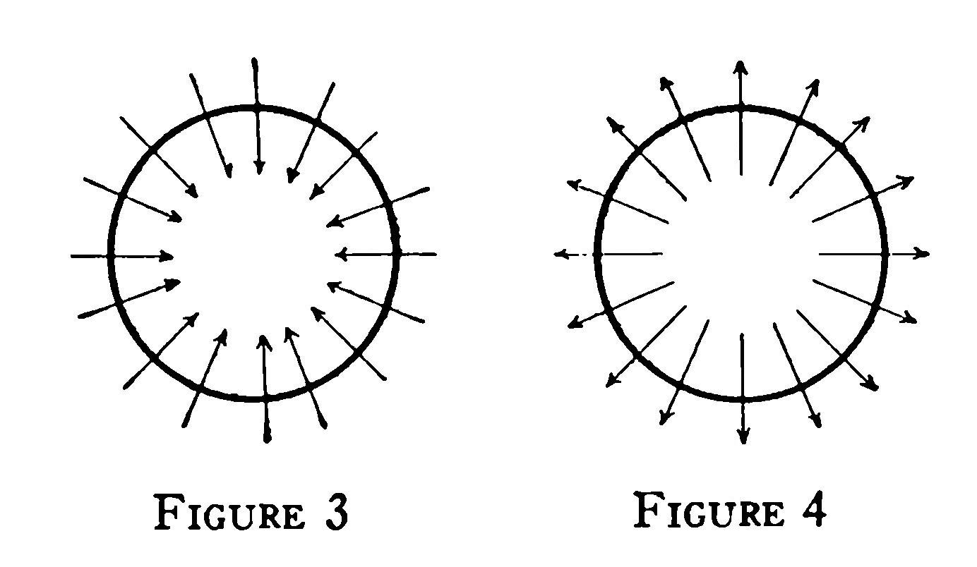Converging and Diverging Vectors