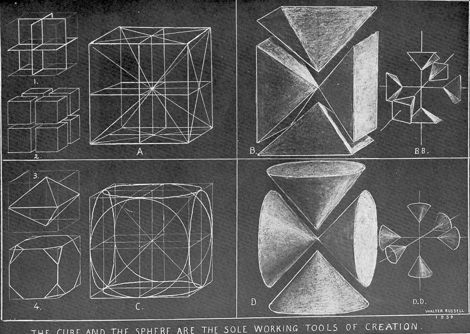 Cubes and Cone Geometry