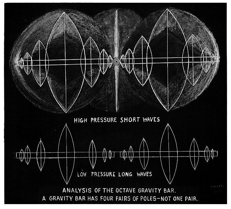 Analysis of the Octave Gravity Bar