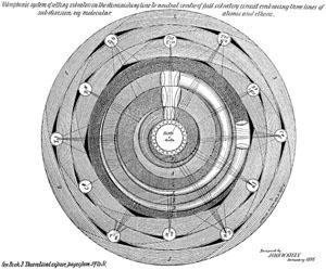 Vibrophonic System of setting Vibrators