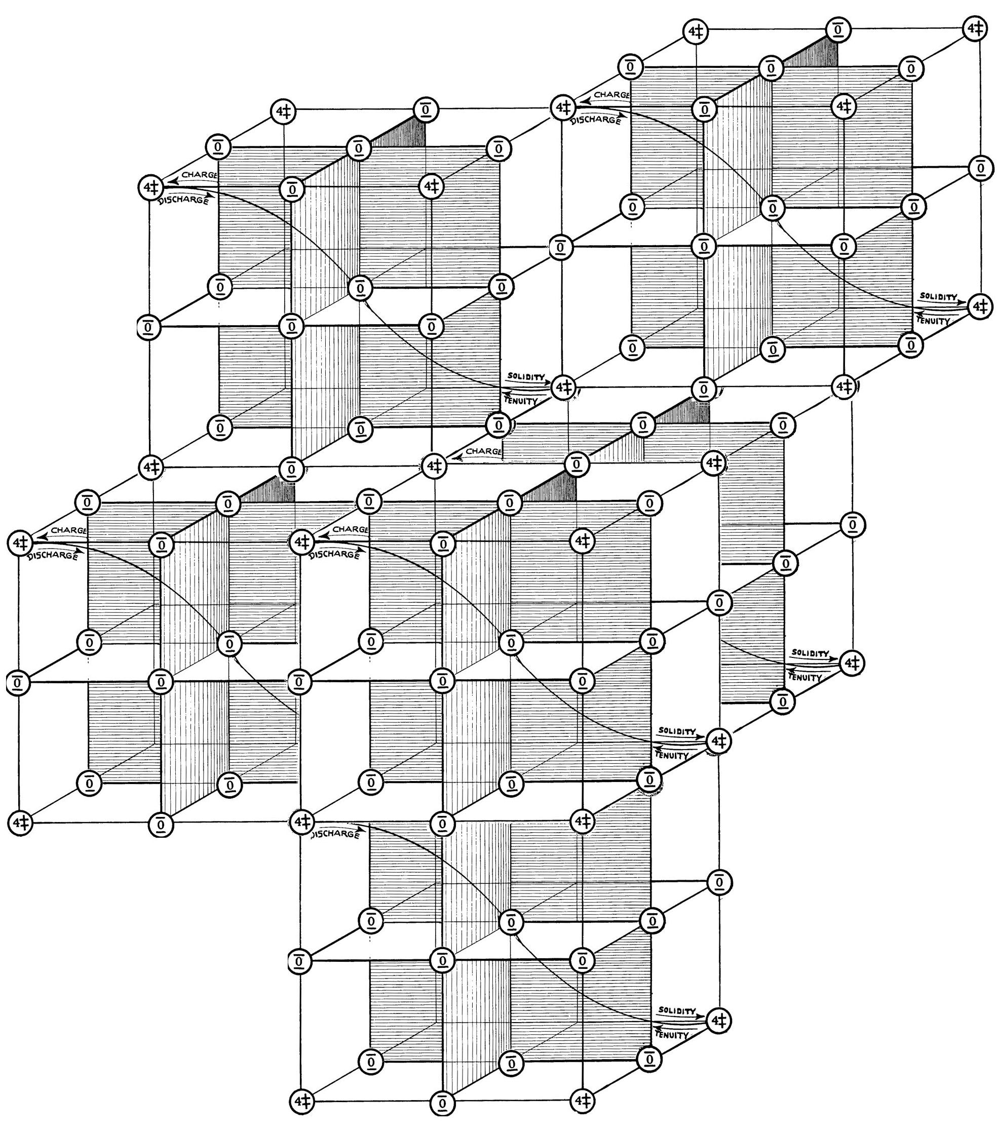 Interlaced Cube Matrix