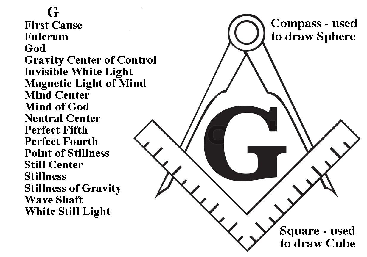 Masonic Symbol G