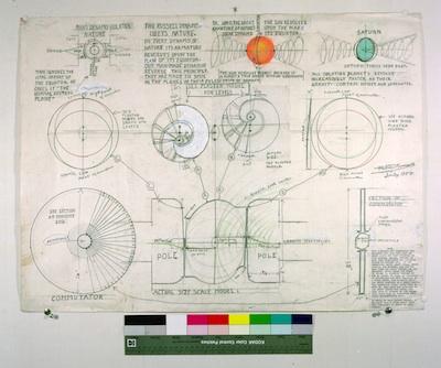 Russell Optic Dynamo-Generator