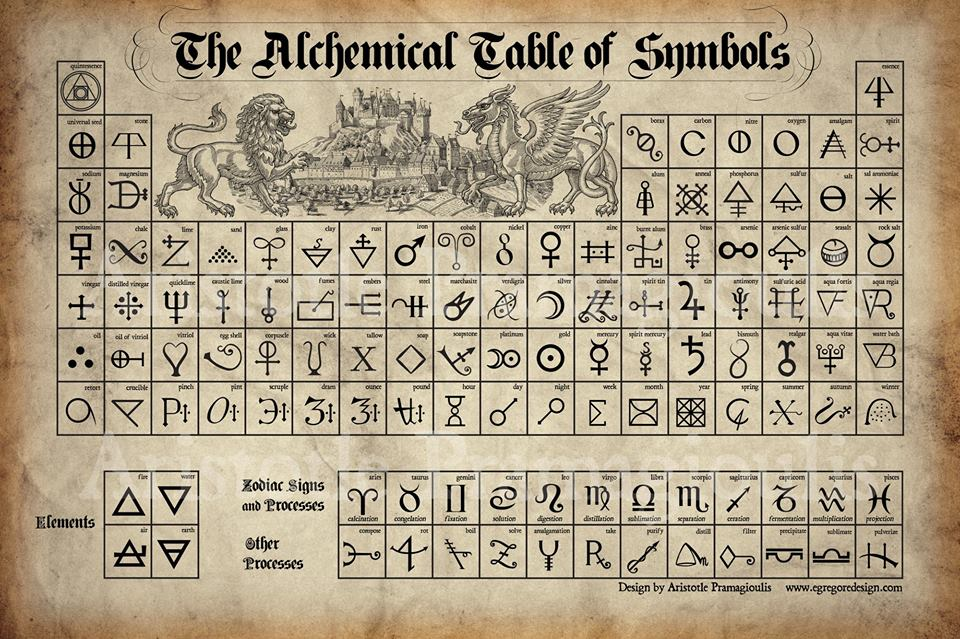 Alchemical Table