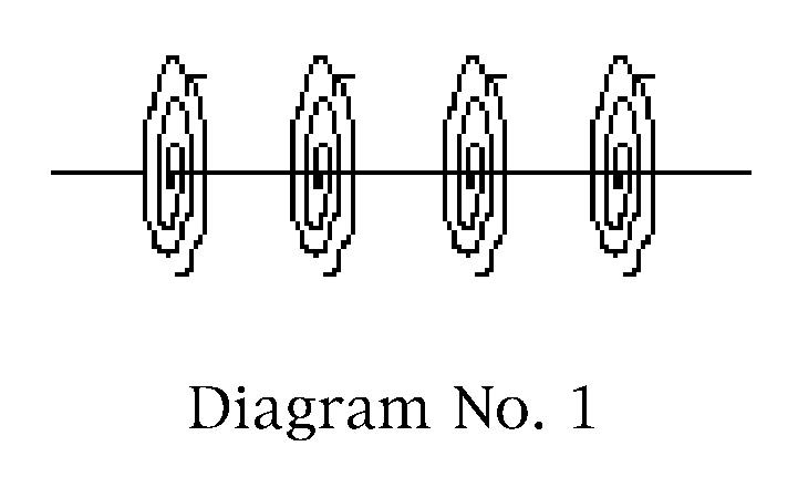 Whirling Buttons of Centralized Force on Straight Wire