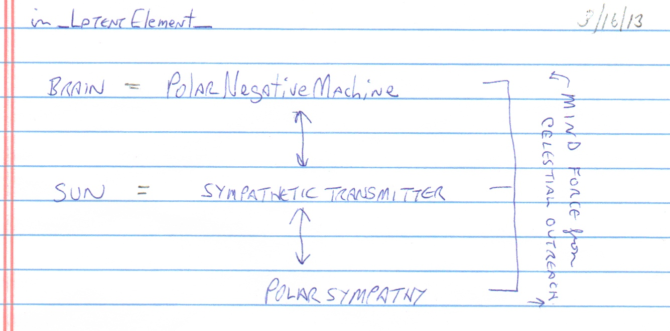 Polar Negative Machine