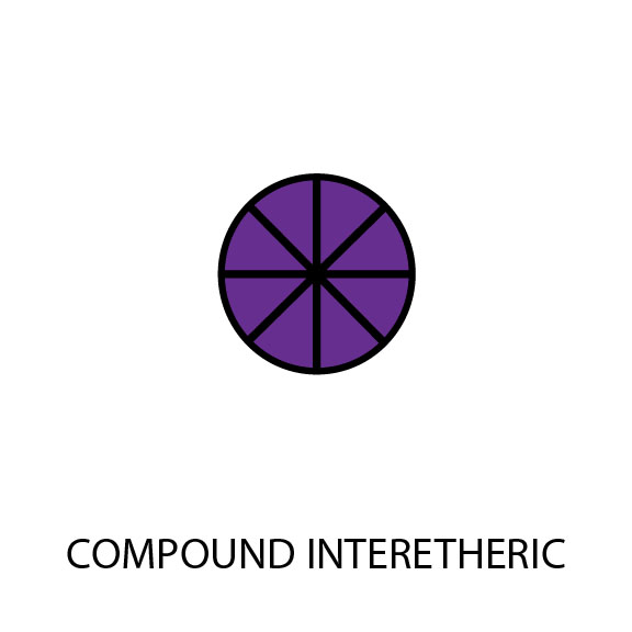 Compound InterEtheric