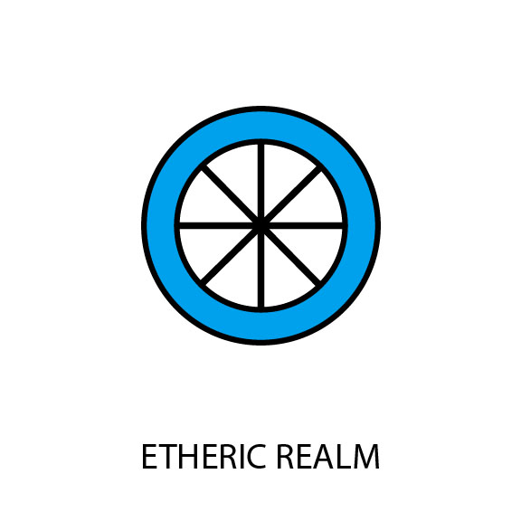 Etheric