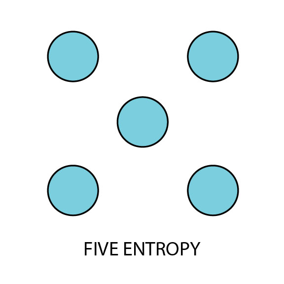 Five Entropy