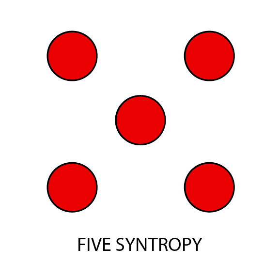 Five Syntropy