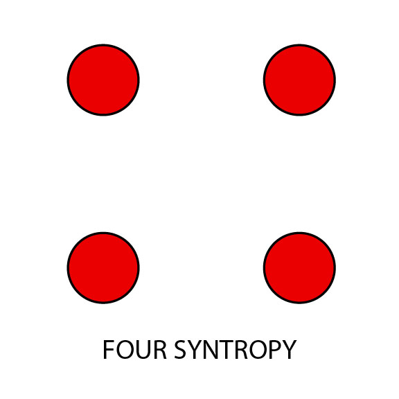 Four Syntropy
