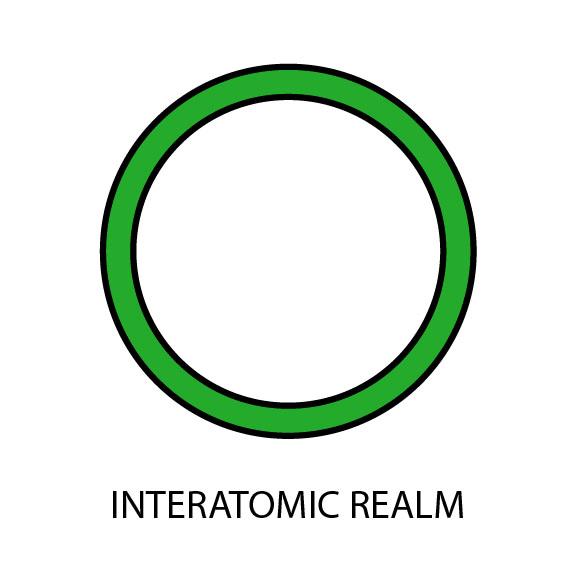 InterAtomic