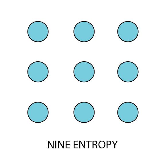 Nine Entropy