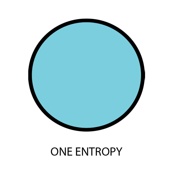 One Entropy