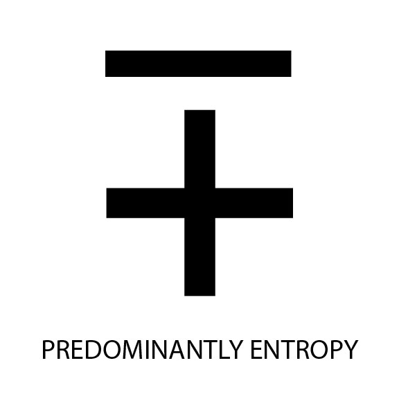 Predominantly Entropy