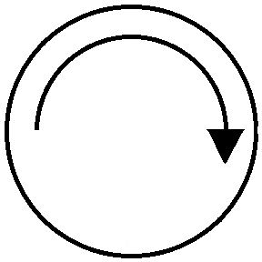 Rotary Motion