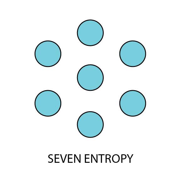 Seven Entropy
