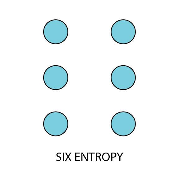 Six Entropy