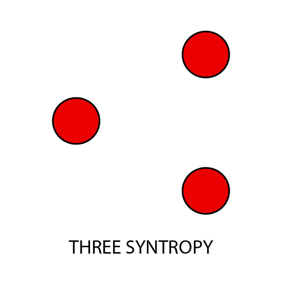 Three Syntropy