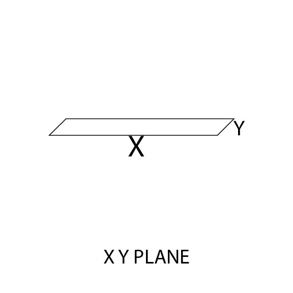 XY Plane