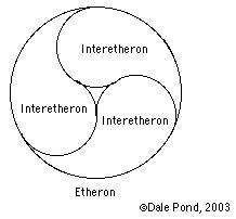 Etheron