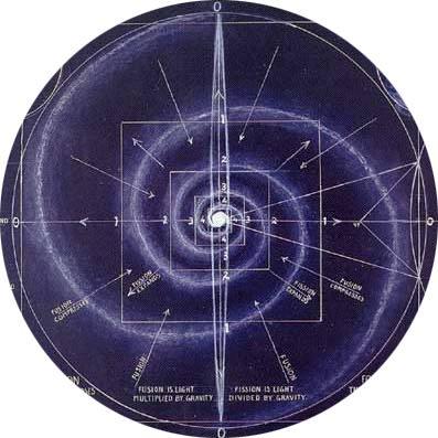 Swirling Vortex around Neutral Centering Shaft