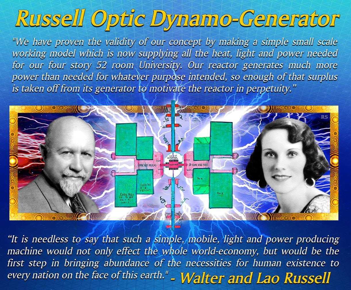Russell Optical Generator