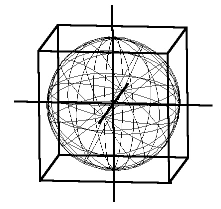 Cubing the Sphere