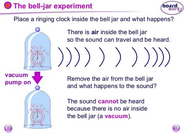 Bell Jar and Vacuum