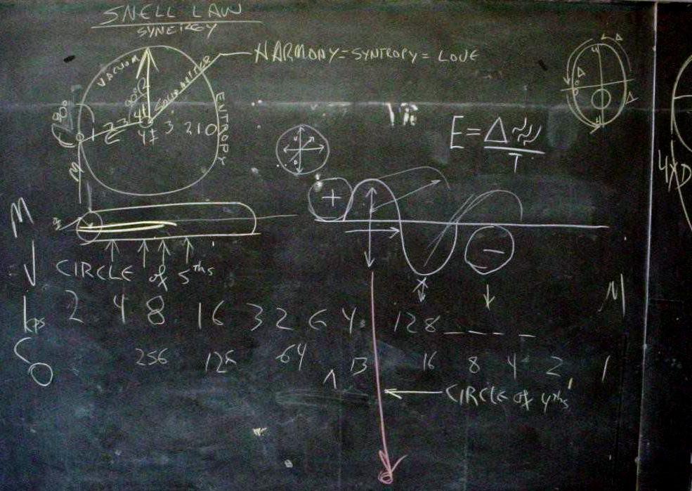 SVP Blackboard001