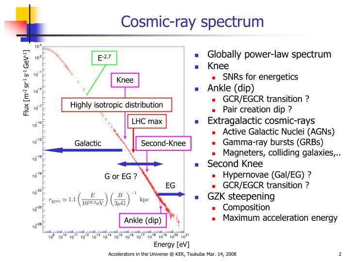 Cosmic Ray Spectrum