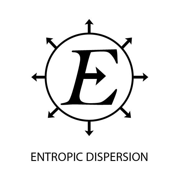 Entropic Dispersion