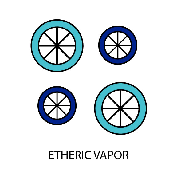 Etheric Vapor