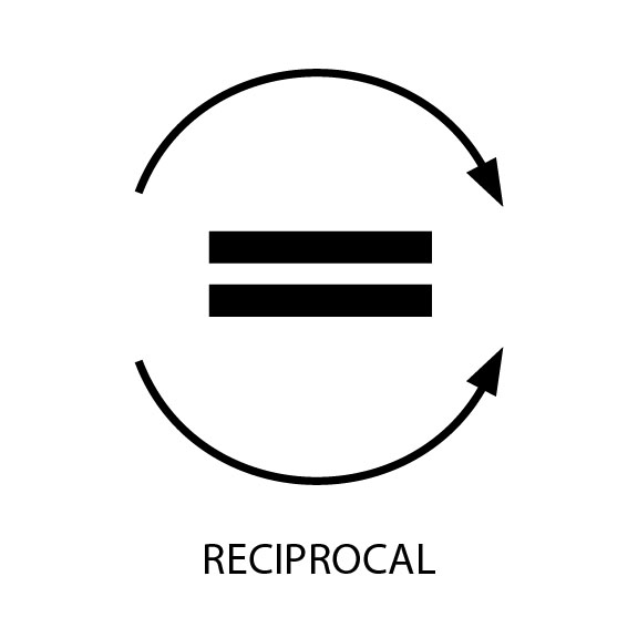 Reciprocal